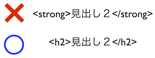 strong-to-h2.png