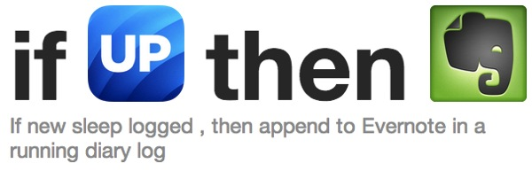 My Recipes IFTTT